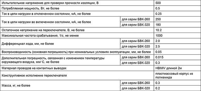 Бвк 265-24 ухл4 схема