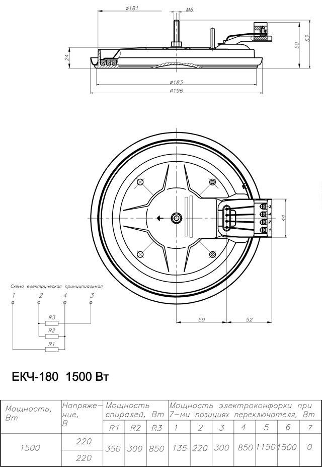 Электроконфорка 1500W, D=180 мм, Indesit 143460