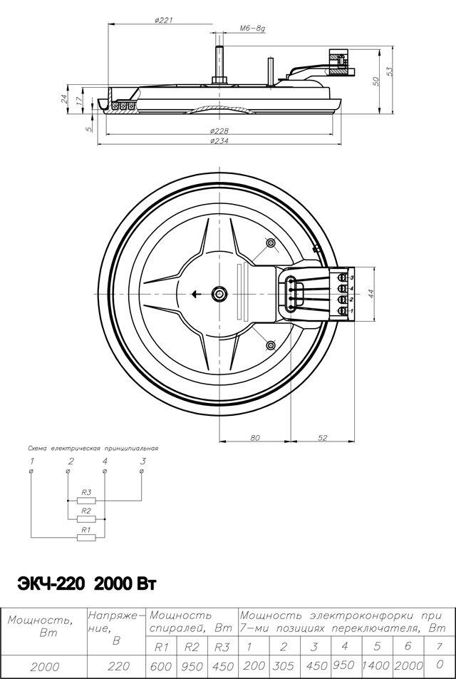 Электроконфорка ЭКЧ-220 2,0 кВт чугун
